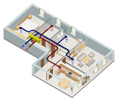 Aerazione forzata vmc con recupero di calore - Impianto di ventilazione forzata bagno cieco ...